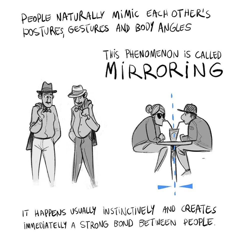 Entendendo a Expressão Corporal